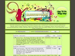 bloggtopplista.com