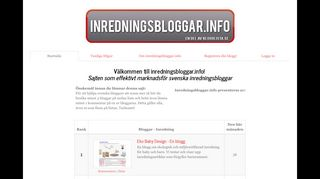 Earlier screenshot of inredningsbloggar.info