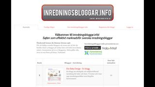 inredningsbloggar.info
