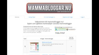 mammabloggar.nu