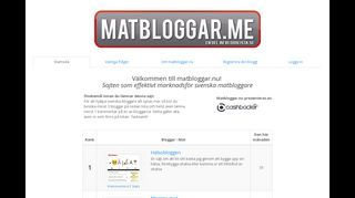 Earlier screenshot of matbloggar.nu