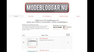 Earlier screenshot of modebloggar.me