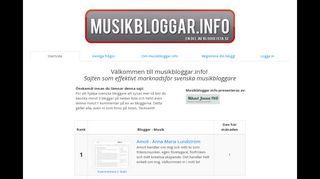 Earlier screenshot of trubadurstockholm.nu