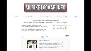 Earlier screenshot of musikbloggar.info