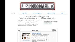 musikbloggar.info