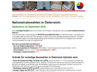 nationalratswahl.at