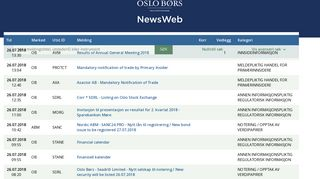 newsweb.oslobors.no