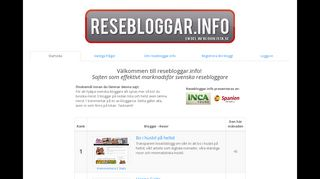 Earlier screenshot of seattlela.bloggproffs.se
