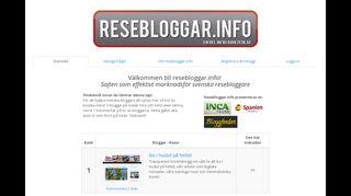 resebloggar.info