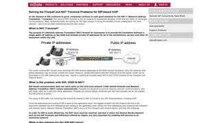 sip-trunking.org