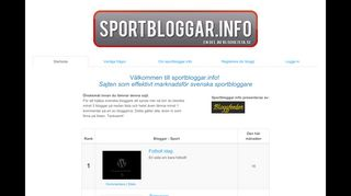 Earlier screenshot of sportbloggar.info