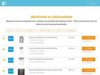 test-diskmaskin.se