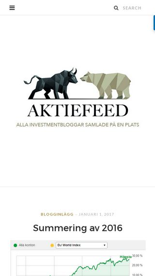 Mobile preview of aktiefeed.se