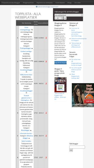 Mobile preview of bloggar.fi