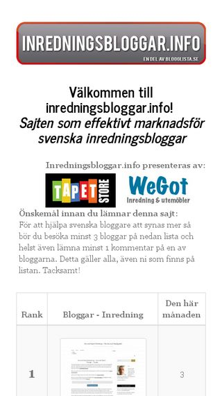 Mobile preview of fotopåcanvas.se