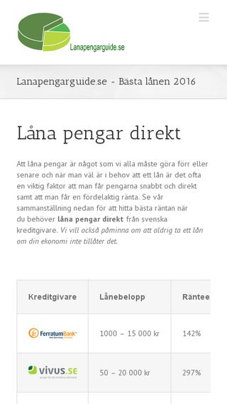 Mobile preview of lanapengarguide.se