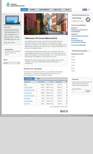 Mobile preview of danielinvesterar.blogspot.com