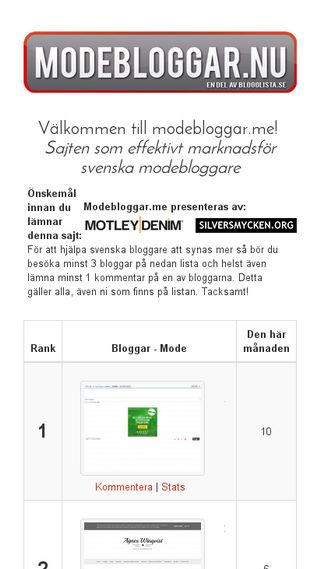 Mobile preview of modebloggar.me