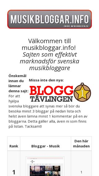 Mobile preview of musikbloggar.info