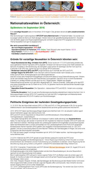 Mobile preview of nationalratswahl.at