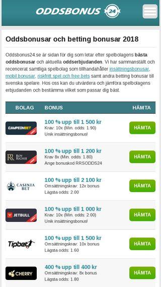 Mobile preview of oddsbonus24.se