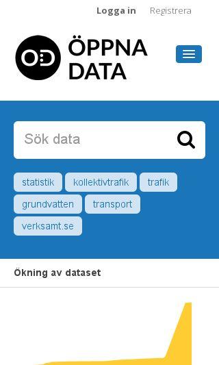 Mobile preview of oppnadata.se