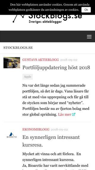 Mobile preview of stockblogs.se