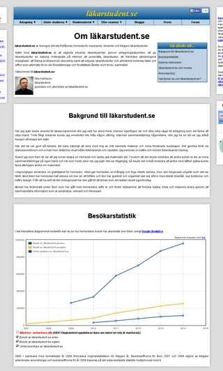 Mobile preview of läkarstudent.se